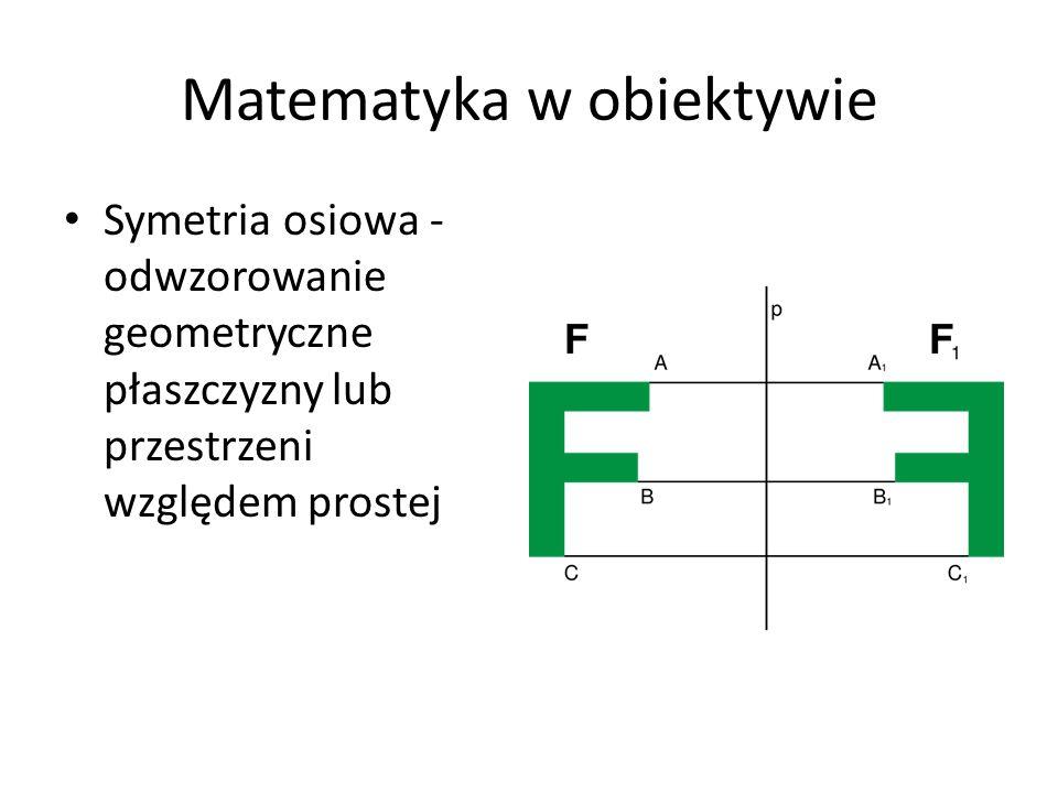 Symetria osiowa - odwzorowanie geometryczne płaszczyzny lub przestrzeni względem prostej
