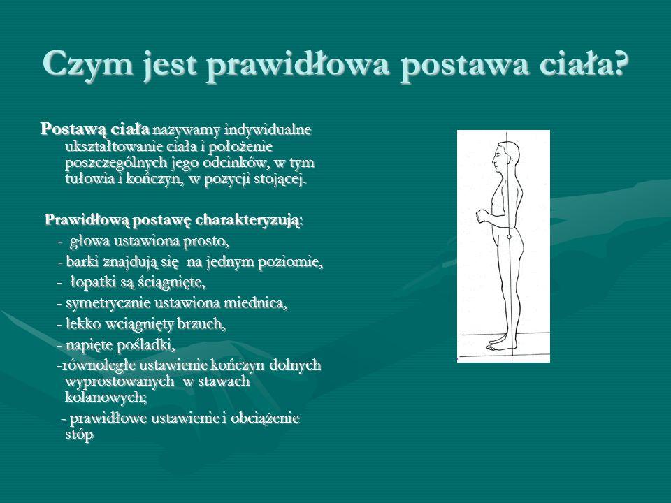 Czym jest prawidłowa postawa ciała.