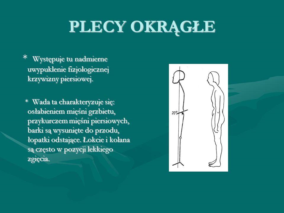 PLECY WKLĘSŁE * Istota tej wady polega na pogłębieniu lordozy lędźwiowej.