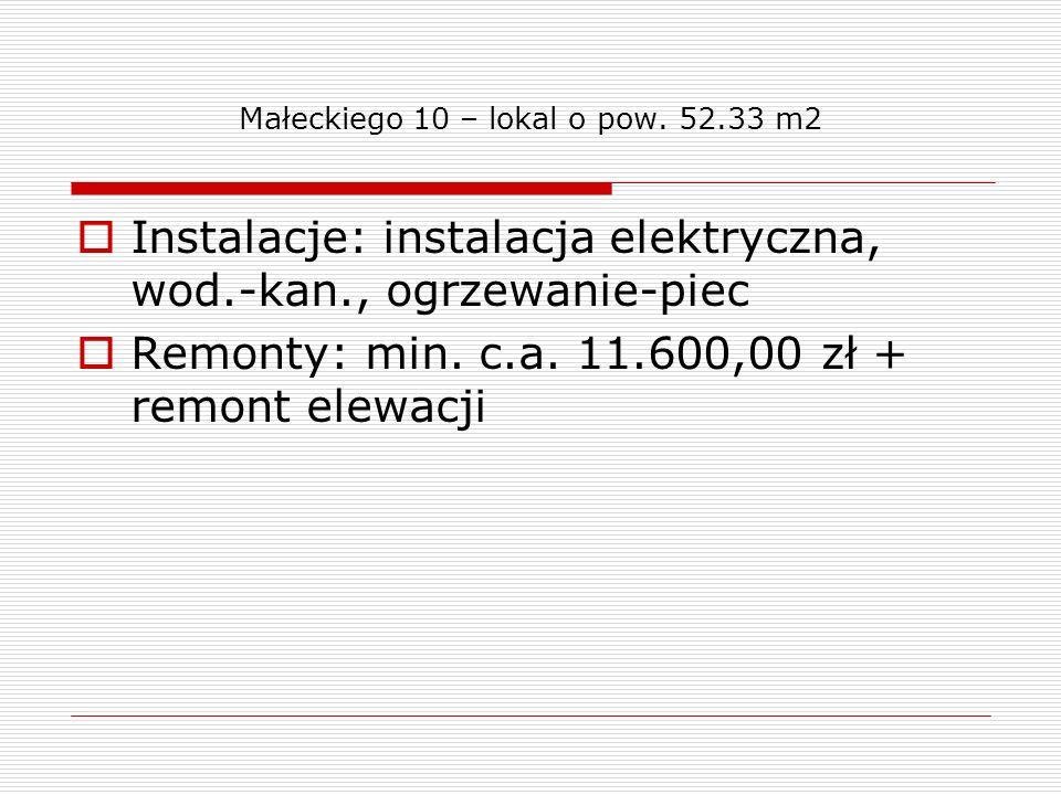 Małeckiego 10 – lokal o pow. 52.33 m2 Instalacje: instalacja elektryczna, wod.-kan., ogrzewanie-piec Remonty: min. c.a. 11.600,00 zł + remont elewacji