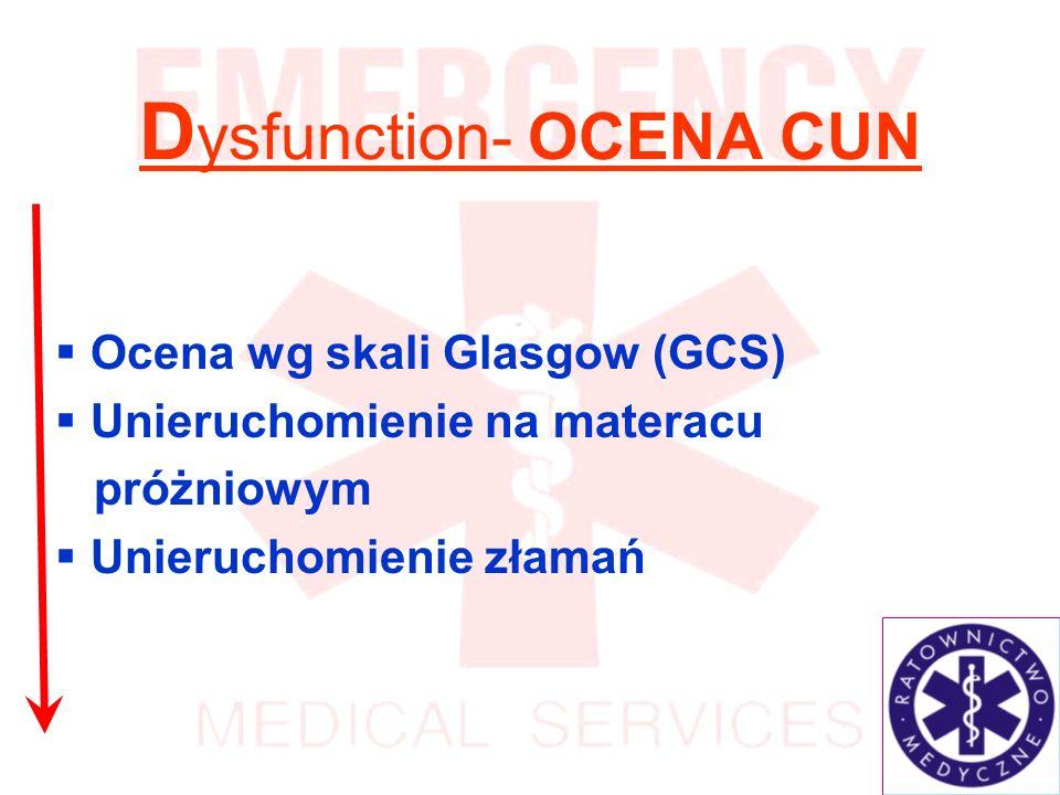 D ysfunction- OCENA CUN Ocena wg skali Glasgow (GCS) Unieruchomienie na materacu próżniowym Unieruchomienie złamań