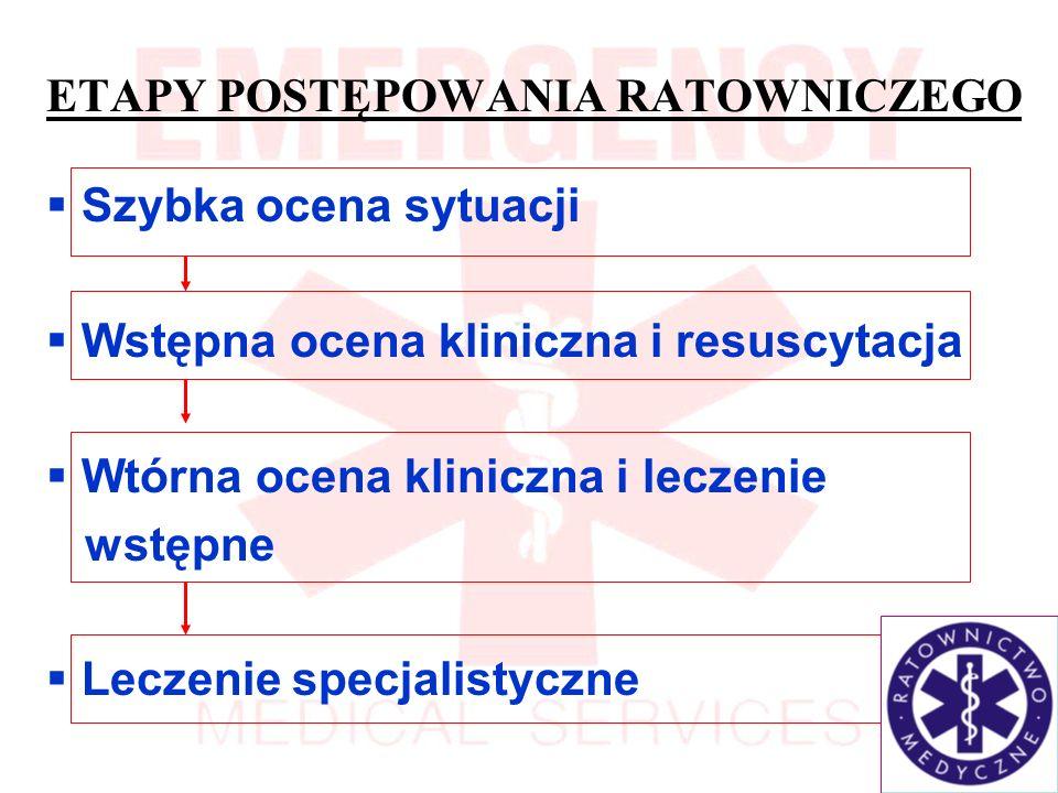 ETAPY POSTĘPOWANIA RATOWNICZEGO Szybka ocena sytuacji Wstępna ocena kliniczna i resuscytacja Wtórna ocena kliniczna i leczenie wstępne Leczenie specjalistyczne