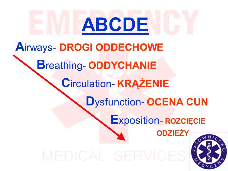 ABCDE A irways- DROGI ODDECHOWE B reathing- ODDYCHANIE C irculation- KRĄŻENIE D ysfunction- OCENA CUN E xposition- ROZCIĘCIE ODZIEŻY