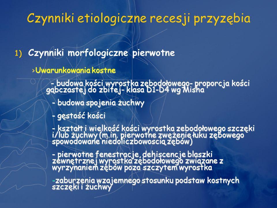 Czynniki etiologiczne recesji przyzębia 1) Czynniki morfologiczne pierwotne Uwarunkowania kostne Uwarunkowania kostne - budowa kości wyrostka zębodoło