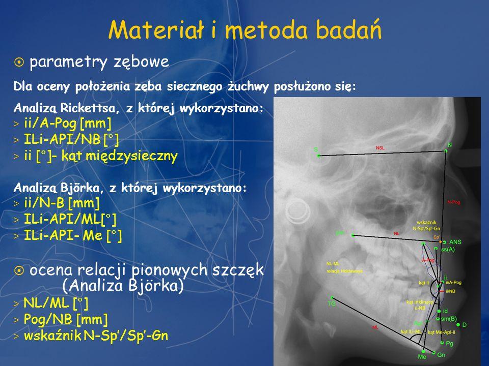Materiał i metoda badań parametry zębowe Dla oceny położenia zęba siecznego żuchwy posłużono się: Analizą Rickettsa, z której wykorzystano: > ii/A-Pog