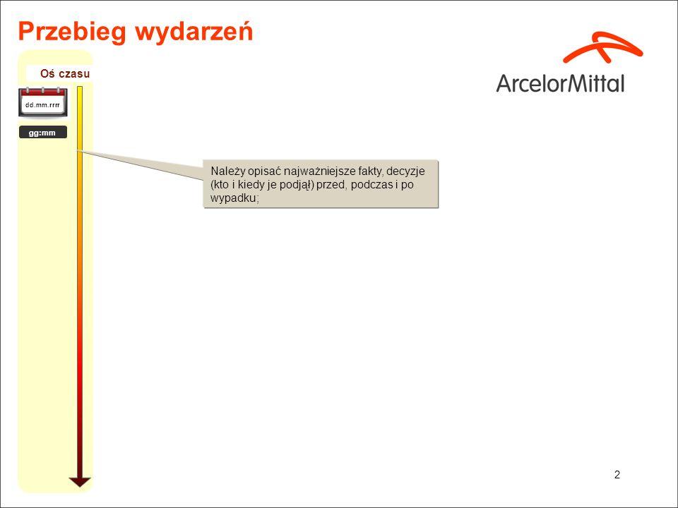 28/02/2014 OH&S ArcelorMittal Poland S.A.Confidential1 Schemat organizacyjny [Linia hierarchiczna osób zaangażowanych w wypadek]: [Imię i Nazwisko] [s
