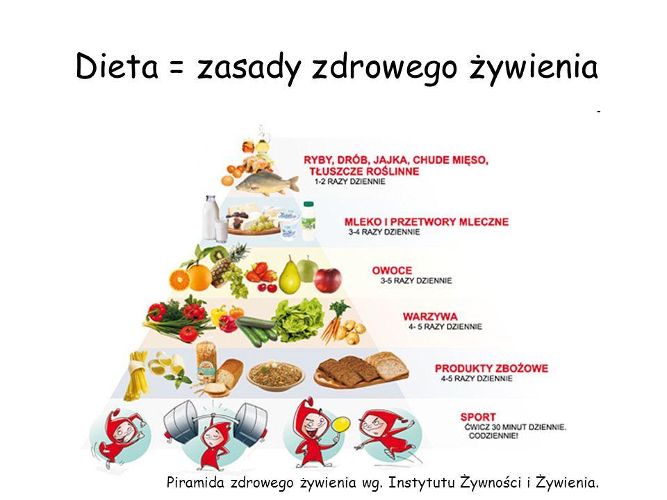Dieta = zasady zdrowego żywienia Piramida zdrowego żywienia wg. Instytutu Żywności i Żywienia.