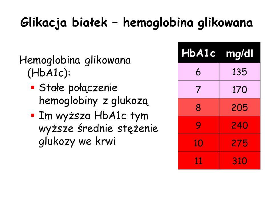 Hemoglobina glikowana (HbA1c): Stałe połączenie hemoglobiny z glukozą Im wyższa HbA1c tym wyższe średnie stężenie glukozy we krwi HbA1c m g /dl 6135 7