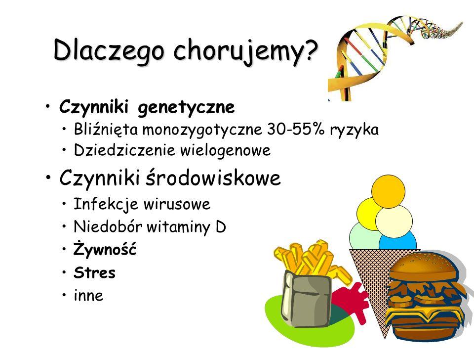 Dlaczego chorujemy? Czynniki genetyczne Bliźnięta monozygotyczne 30-55% ryzyka Dziedziczenie wielogenowe Czynniki środowiskowe Infekcje wirusowe Niedo