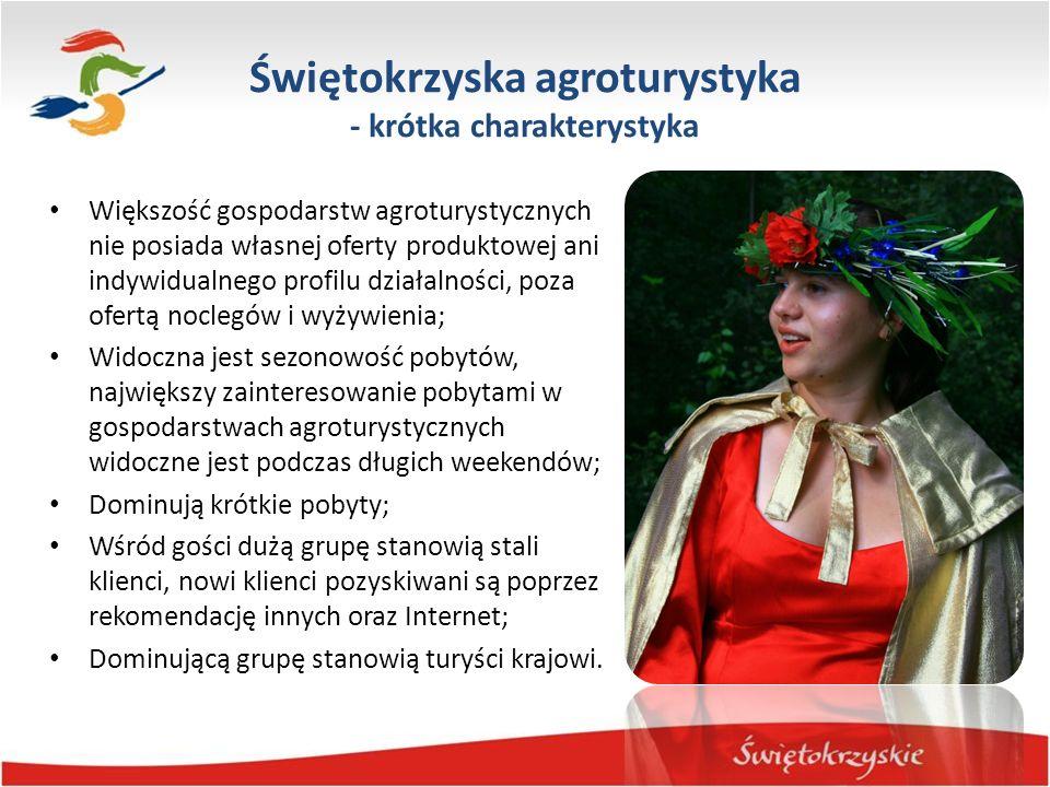 Potencjał turystyczny województw Polski Wschodniej ProduktyLubelskiePodkarpackiePodlaskieŚwiętokrzyskieWarm – Maz.
