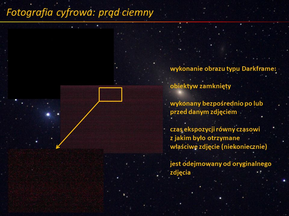 Fotografia cyfrowa: prąd ciemny wykonanie obrazu typu Darkframe: obiektyw zamknięty wykonany bezpośrednio po lub przed danym zdjęciem czas ekspozycji