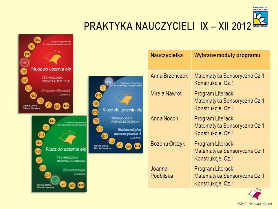 NauczycielkaWybrane moduły programu Anna BrzenczekMatematyka Sensoryczna Cz.1 Konstrukcje Cz.1 Mirela NawrotProgram Literacki Matematyka Sensoryczna C