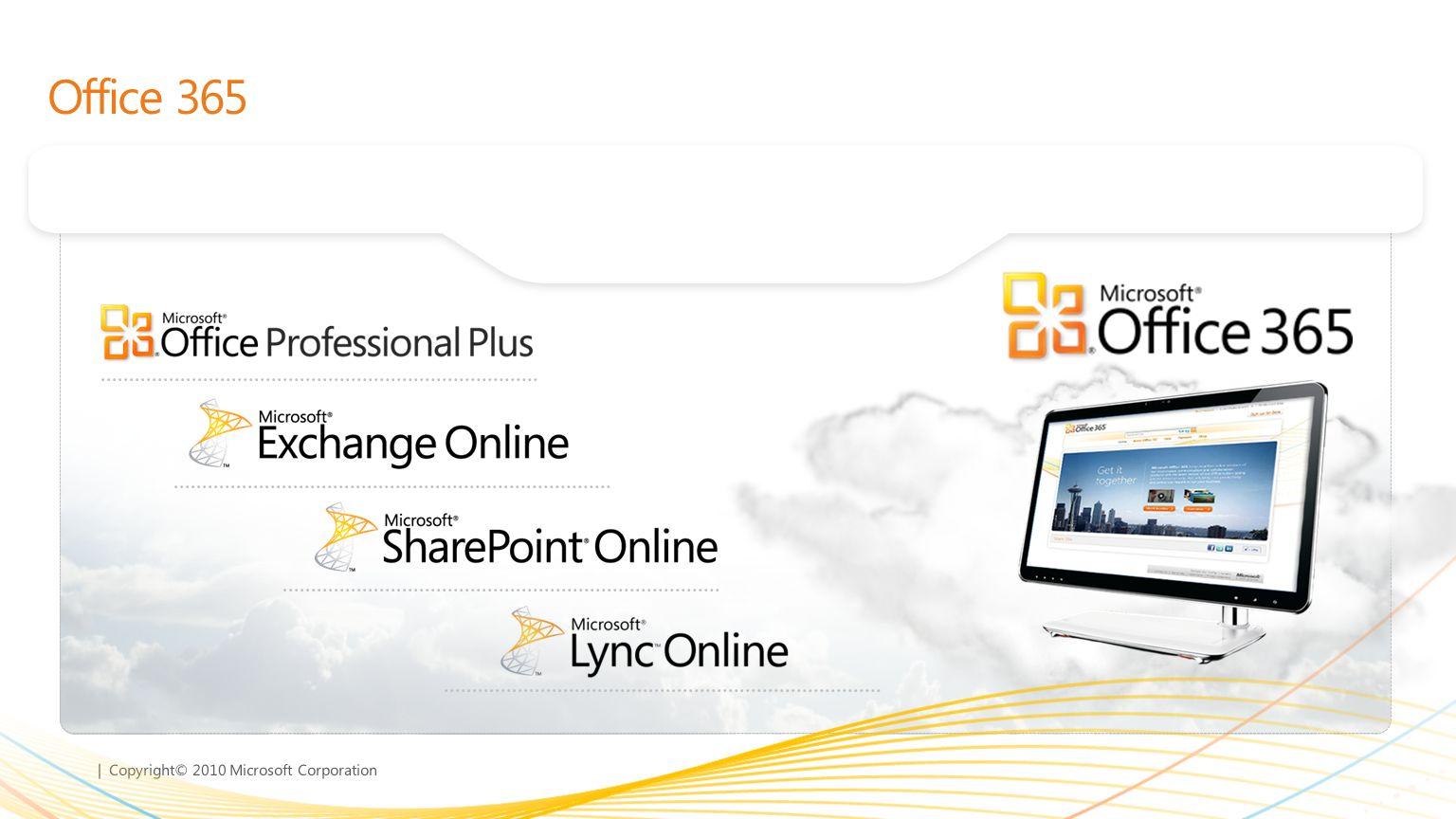 | Copyright© 2010 Microsoft Corporation Office 365
