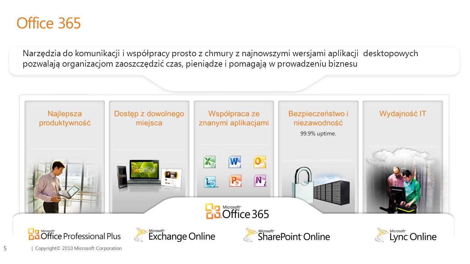 | Copyright© 2010 Microsoft Corporation Office 365 Narzędzia do komunikacji i współpracy prosto z chmury z najnowszymi wersjami aplikacji desktopowych pozwalają organizacjom zaoszczędzić czas, pieniądze i pomagają w prowadzeniu biznesu Najlepsza produktywność Dostęp z dowolnego miejsca Współpraca ze znanymi aplikacjami Bezpieczeństwo i niezawodność 99.9% uptime.