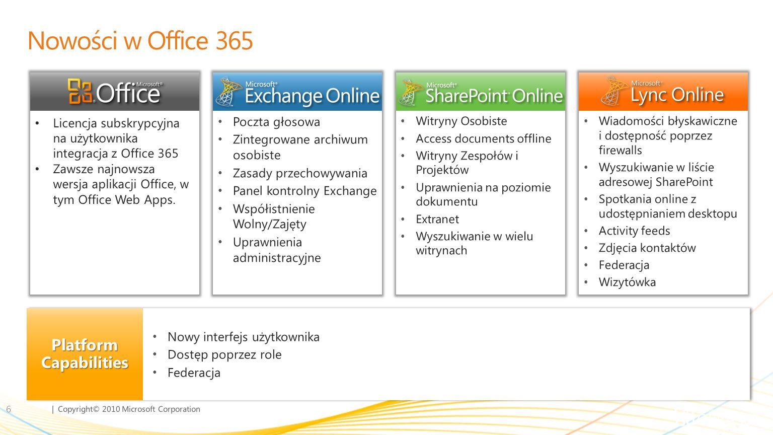   Copyright© 2010 Microsoft Corporation Office 365 Narzędzia do komunikacji i współpracy prosto z chmury z najnowszymi wersjami aplikacji desktopowych
