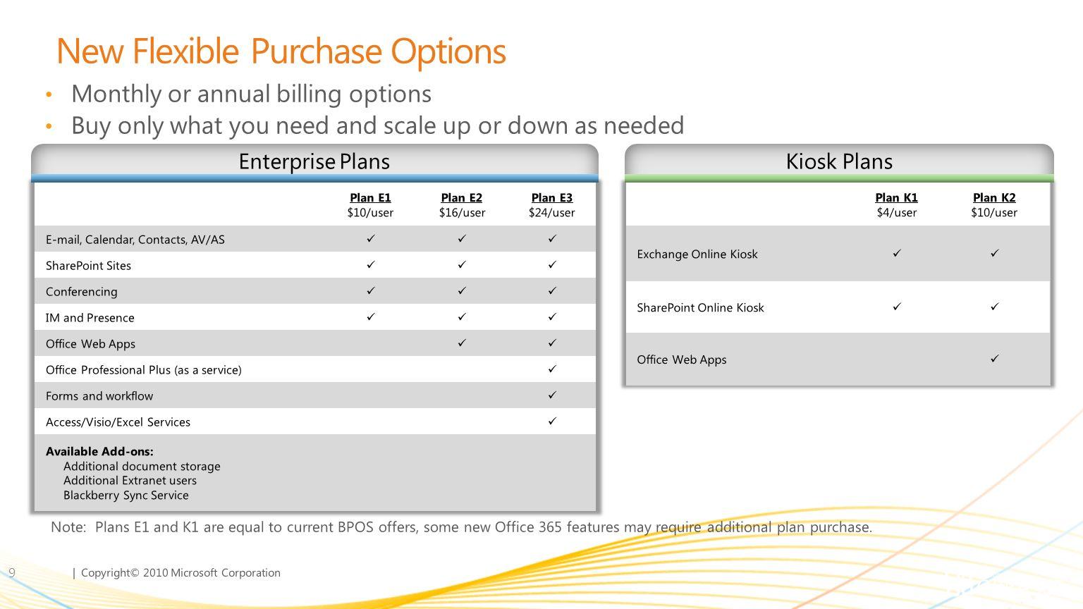   Copyright© 2010 Microsoft Corporation Kolekcje Office 365 8 Plan K1 $4/m Plan K2 $10/m Plan E1 $10/m Plan E2 $16/m Plan E3 $24/m Plan E4 $27/m