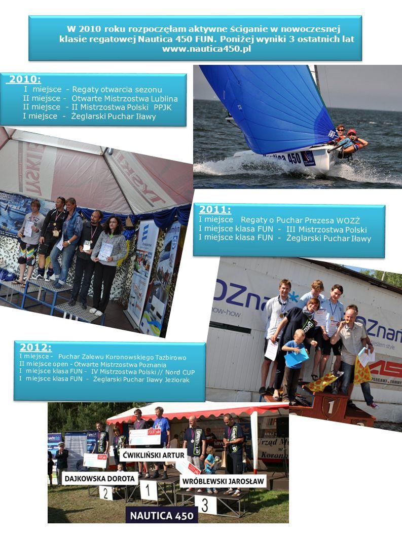 UDZIAŁ W INNYCH WYDARZENIACH SPORTOWYCH: Regaty klasy Omega Sport Puck 2012 Puchar Pomorza w Narciarstwie 2011/2012