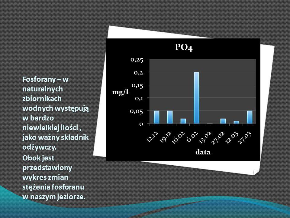Fosforany – w naturalnych zbiornikach wodnych występują w bardzo niewielkiej ilości, jako ważny składnik odżywczy. Obok jest przedstawiony wykres zmia