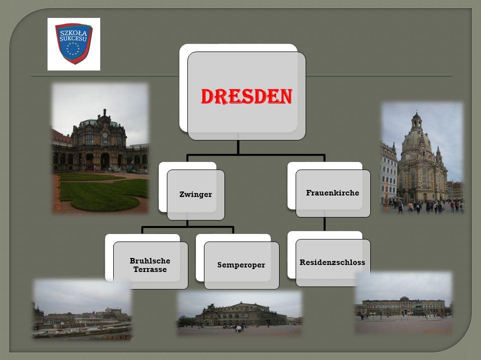 Dresden Zwinger Bruhlsche Terrasse SemperoperFrauenkircheResidenzschloss