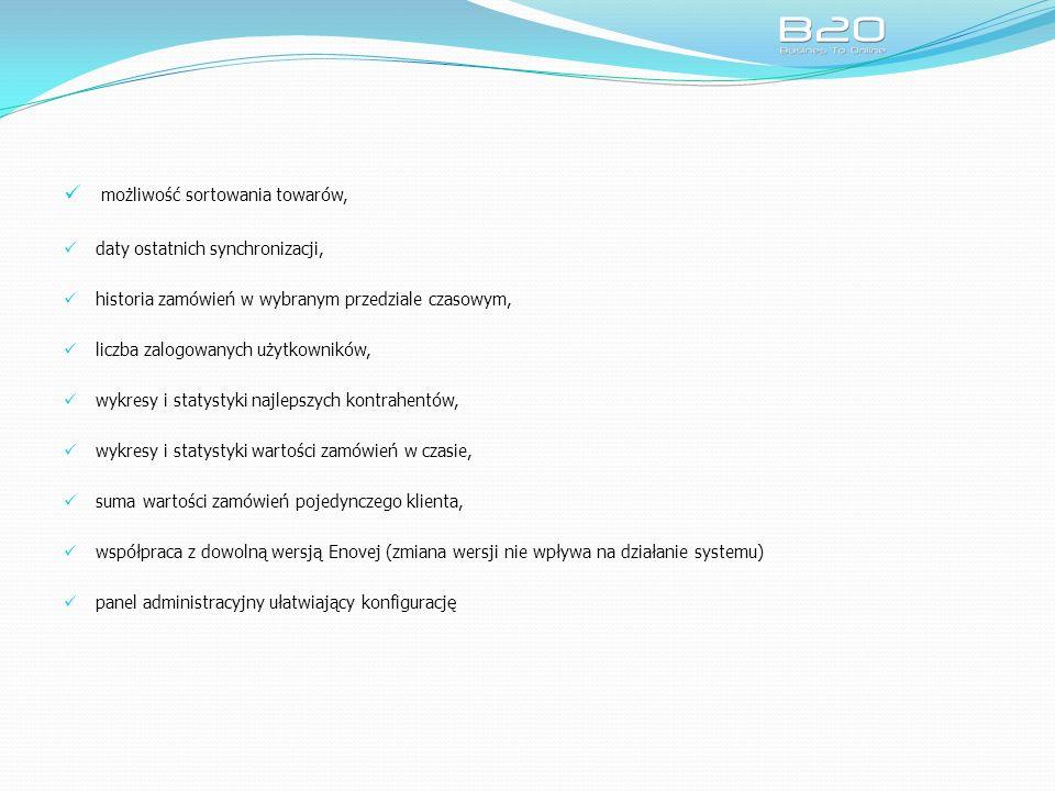 Schemat Systemu Zamówień Internetowych w wersji Indywidualnej Klienta
