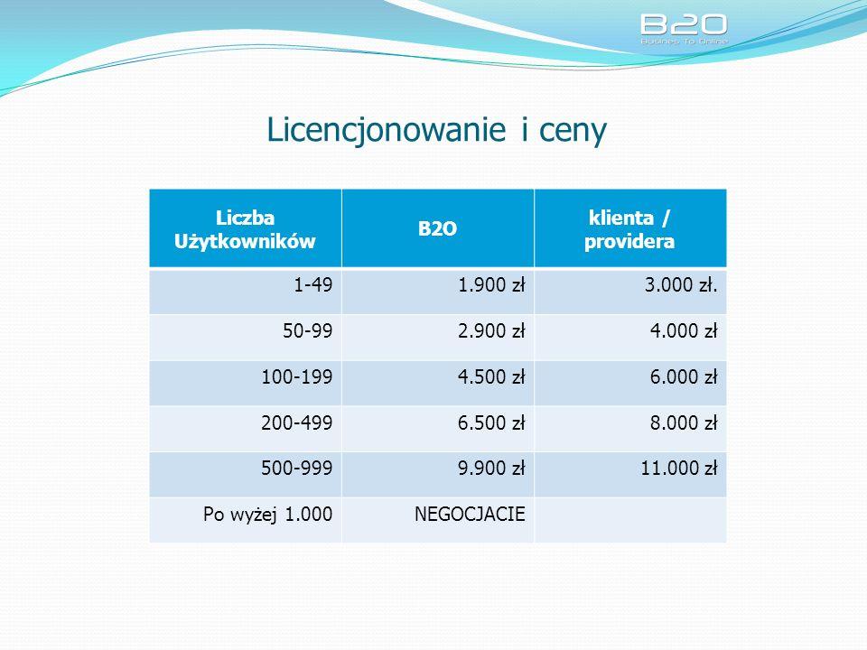 Licencjonowanie i ceny Liczba Użytkowników B2O klienta / providera 1-491.900 zł3.000 zł.
