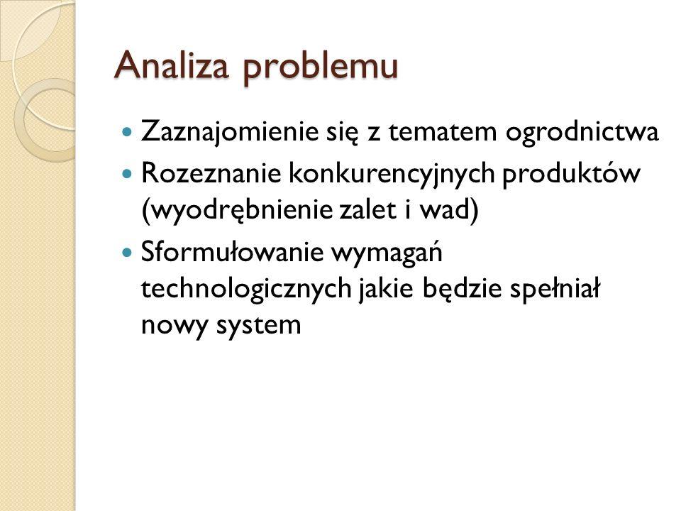 Analiza problemu Zaznajomienie się z tematem ogrodnictwa Rozeznanie konkurencyjnych produktów (wyodrębnienie zalet i wad) Sformułowanie wymagań techno