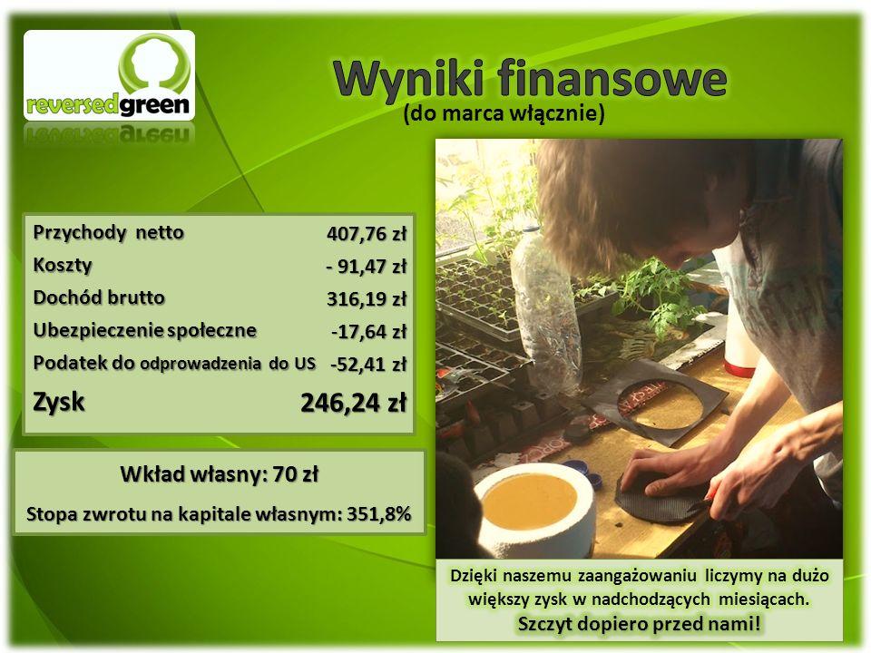 (do marca włącznie) Wkład własny: 70 zł Stopa zwrotu na kapitale własnym: 351,8% Przychody netto Koszty Dochód brutto Ubezpieczenie społeczne Podatek