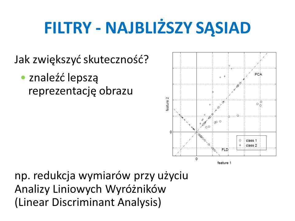 FILTRY - NAJBLIŻSZY SĄSIAD Jak zwiększyć skuteczność? znaleźć lepszą reprezentację obrazu np. redukcja wymiarów przy użyciu Analizy Liniowych Wyróżnik
