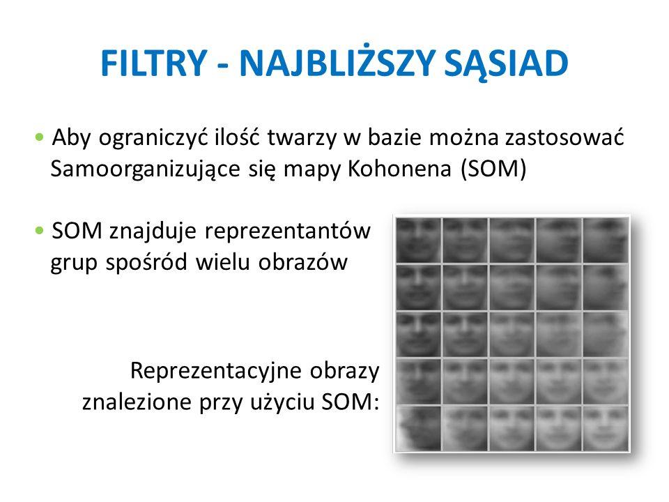 FILTRY - NAJBLIŻSZY SĄSIAD Aby ograniczyć ilość twarzy w bazie można zastosować Samoorganizujące się mapy Kohonena (SOM) SOM znajduje reprezentantów g