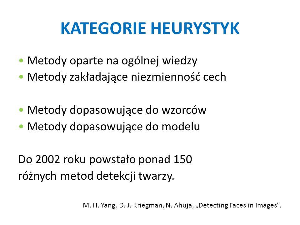 KATEGORIE HEURYSTYK Metody oparte na ogólnej wiedzy Metody zakładające niezmienność cech Metody dopasowujące do wzorców Metody dopasowujące do modelu