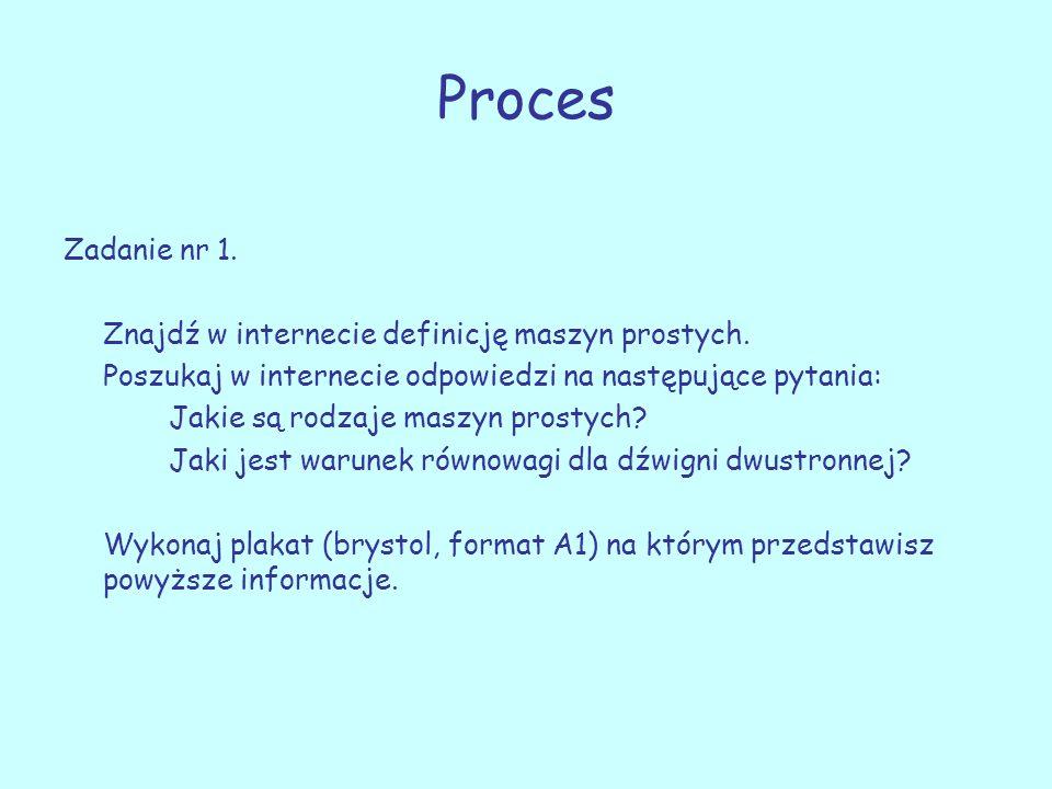 Proces Zadanie nr 1. Znajdź w internecie definicję maszyn prostych. Poszukaj w internecie odpowiedzi na następujące pytania: Jakie są rodzaje maszyn p