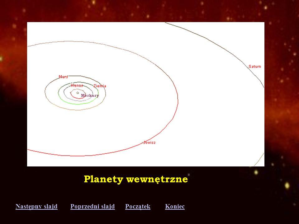 Następny slajdPoprzedni slajdKoniecPoczątek Tak mniej więcej wygląda Droga Mleczna Jądro galaktyki Ramię Oriona x Układ Słoneczny