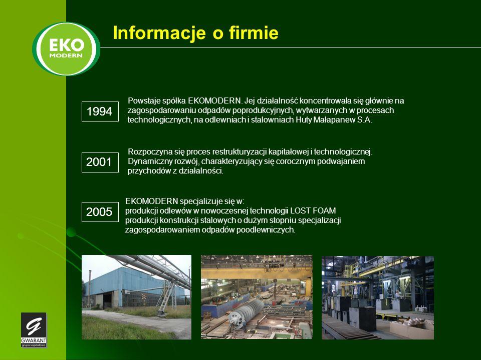 Informacje o firmie Powstaje spółka EKOMODERN. Jej działalność koncentrowała się głównie na zagospodarowaniu odpadów poprodukcyjnych, wytwarzanych w p
