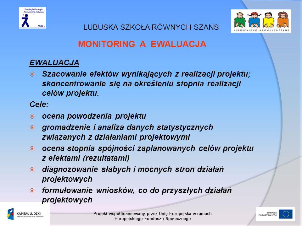 LUBUSKA SZKOŁA RÓWNYCH SZANS Projekt współfinansowany przez Unię Europejską w ramach Europejskiego Funduszu Społecznego MONITORING A EWALUACJA EWALUAC