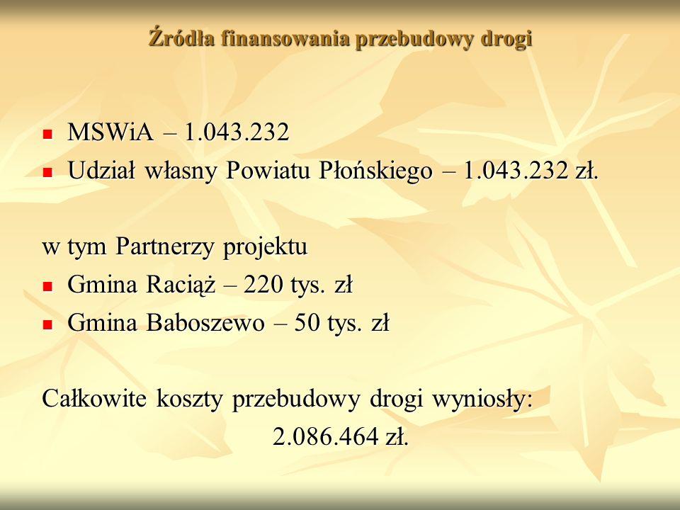 Źródła finansowania przebudowy drogi MSWiA – 1.043.232 MSWiA – 1.043.232 Udział własny Powiatu Płońskiego – 1.043.232 zł. Udział własny Powiatu Płońsk