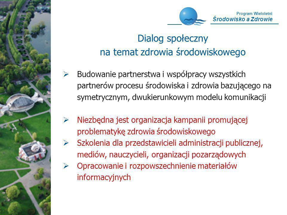 Program Wieloletni Środowisko a Zdrowie Budowanie partnerstwa i współpracy wszystkich partnerów procesu środowiska i zdrowia bazującego na symetryczny