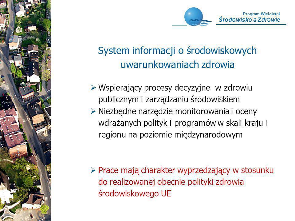 Program Wieloletni Środowisko a Zdrowie Wspierający procesy decyzyjne w zdrowiu publicznym i zarządzaniu środowiskiem Niezbędne narzędzie monitorowani