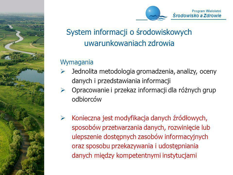 Program Wieloletni Środowisko a Zdrowie Wymagania Jednolita metodologia gromadzenia, analizy, oceny danych i przedstawiania informacji Opracowanie i p