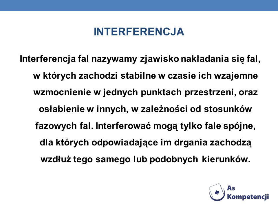 INTERFERENCJA Interferencja fal nazywamy zjawisko nakładania się fal, w których zachodzi stabilne w czasie ich wzajemne wzmocnienie w jednych punktach