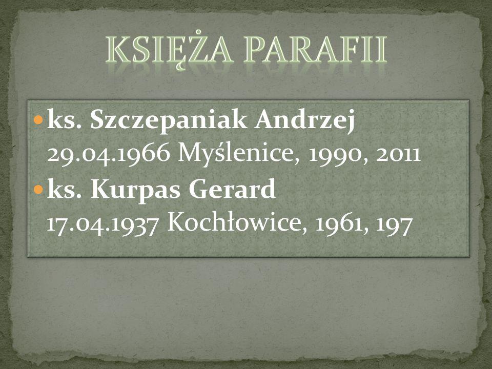 ks. Szczepaniak Andrzej 29.04.1966 Myślenice, 1990, 2011 ks. Kurpas Gerard 17.04.1937 Kochłowice, 1961, 197 ks. Szczepaniak Andrzej 29.04.1966 Myśleni