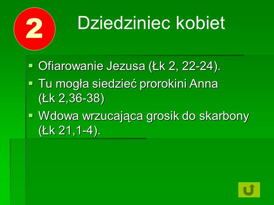 Ofiarowanie Jezusa (Łk 2, 22-24).Ofiarowanie Jezusa (Łk 2, 22-24).