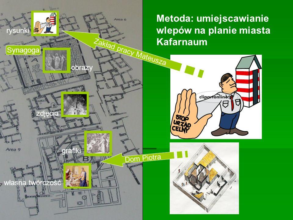 Odtworzenie miejsca ważnego wydarzenia z życia ucznia Rysunek Rysunek Makieta Makieta Scenografia Scenografia Dziękuję