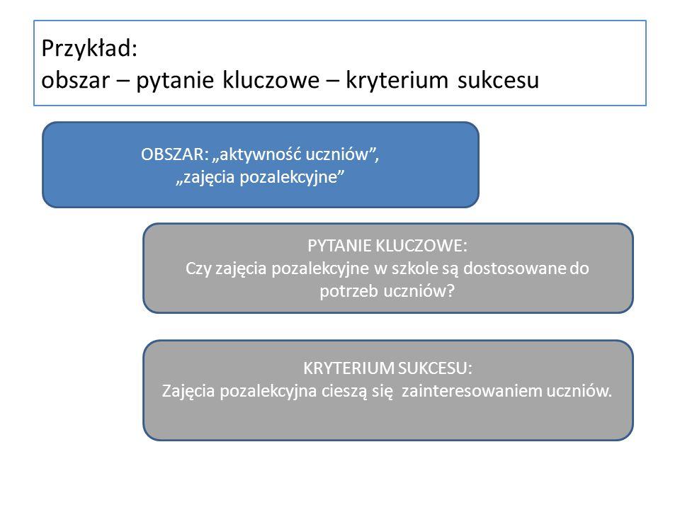 Przykład: obszar – pytanie kluczowe – kryterium sukcesu OBSZAR: aktywność uczniów, zajęcia pozalekcyjne PYTANIE KLUCZOWE: Czy zajęcia pozalekcyjne w s