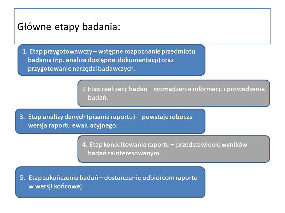 Główne etapy badania: 1. Etap przygotowawczy – wstępne rozpoznanie przedmiotu badania (np. analiza dostępnej dokumentacji) oraz przygotowanie narzędzi