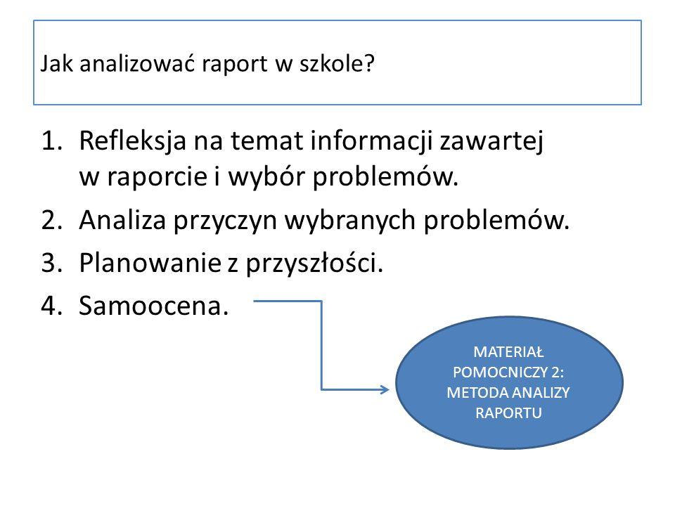 Jak analizować raport w szkole? 1.Refleksja na temat informacji zawartej w raporcie i wybór problemów. 2.Analiza przyczyn wybranych problemów. 3.Plano