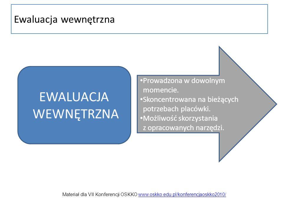Ewaluacja wewnętrzna EWALUACJA WEWNĘTRZNA Prowadzona w dowolnym momencie. Skoncentrowana na bieżących potrzebach placówki. Możliwość skorzystania z op