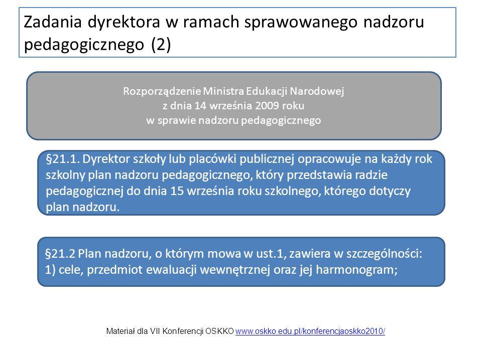 Zadania dyrektora w ramach sprawowanego nadzoru pedagogicznego (2) Rozporządzenie Ministra Edukacji Narodowej z dnia 14 września 2009 roku w sprawie n