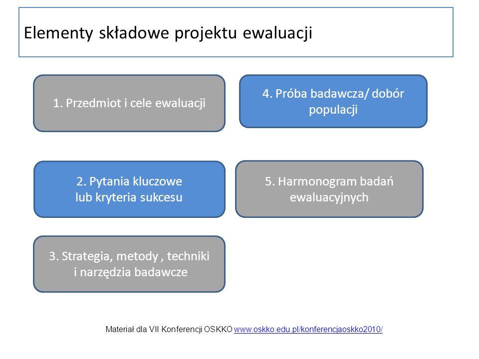 Elementy składowe projektu ewaluacji 1. Przedmiot i cele ewaluacji 4. Próba badawcza/ dobór populacji 5. Harmonogram badań ewaluacyjnych 2. Pytania kl