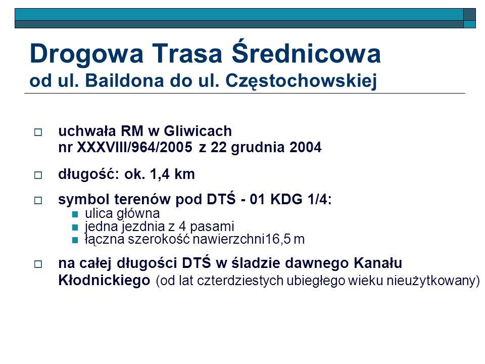 Drogowa Trasa Średnicowa od ul. Baildona do ul. Częstochowskiej uchwała RM w Gliwicach nr XXXVIII/964/2005 z 22 grudnia 2004 długość: ok. 1,4 km symbo