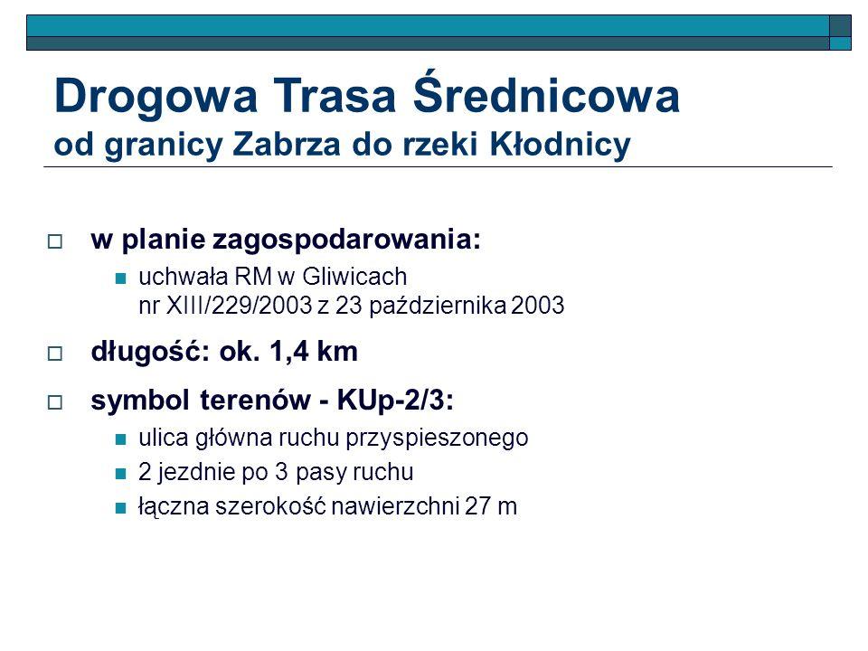 w planie zagospodarowania: uchwała RM w Gliwicach nr XIII/229/2003 z 23 października 2003 długość: ok. 1,4 km symbol terenów - KUp-2/3: ulica główna r